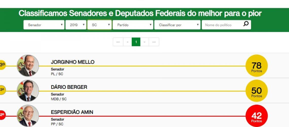 Jorginho Mello